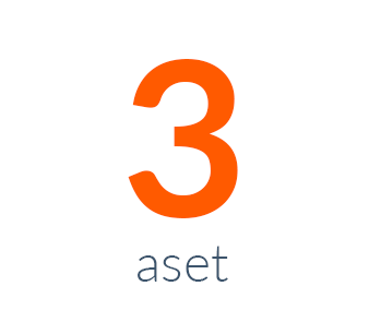 3 aset